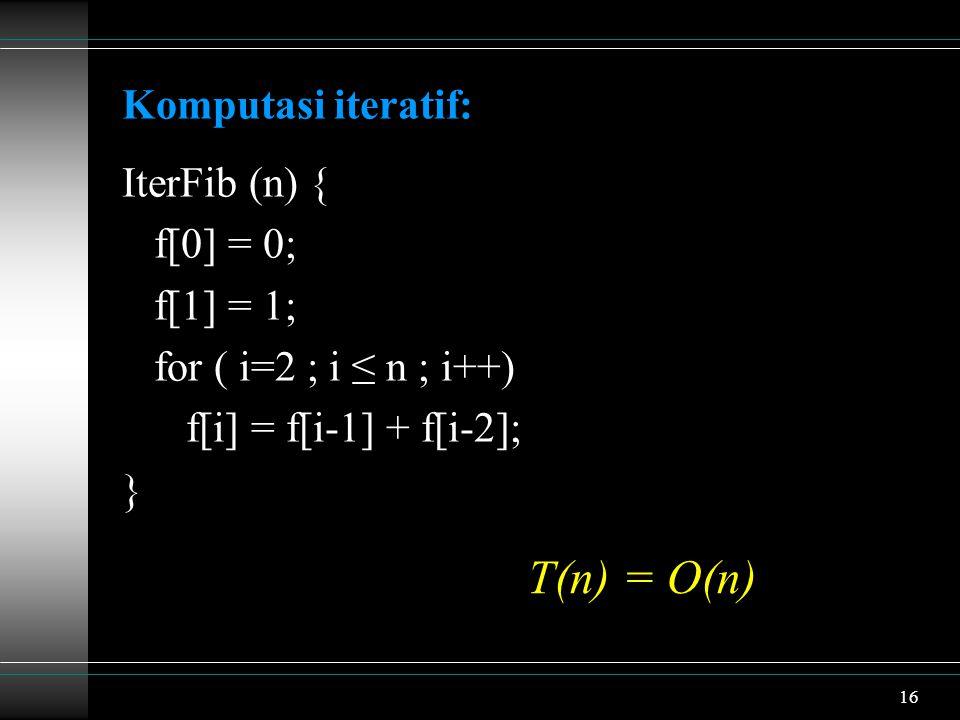 T(n) = O(n) Komputasi iteratif: IterFib (n) { f[0] = 0; f[1] = 1;